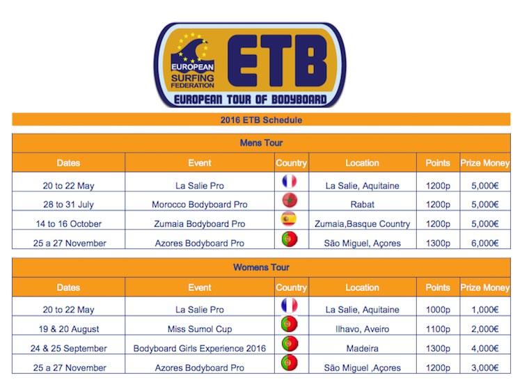 Calendario_ETB2016